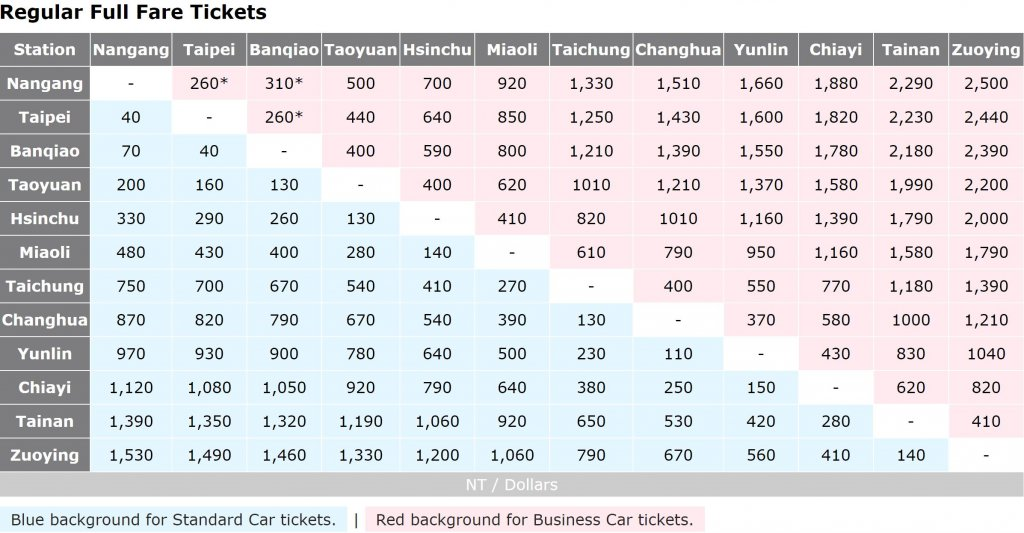 THSR Standard Reserved Seat Prices | Taiwan High Speed Train Business Class Seat Prices
