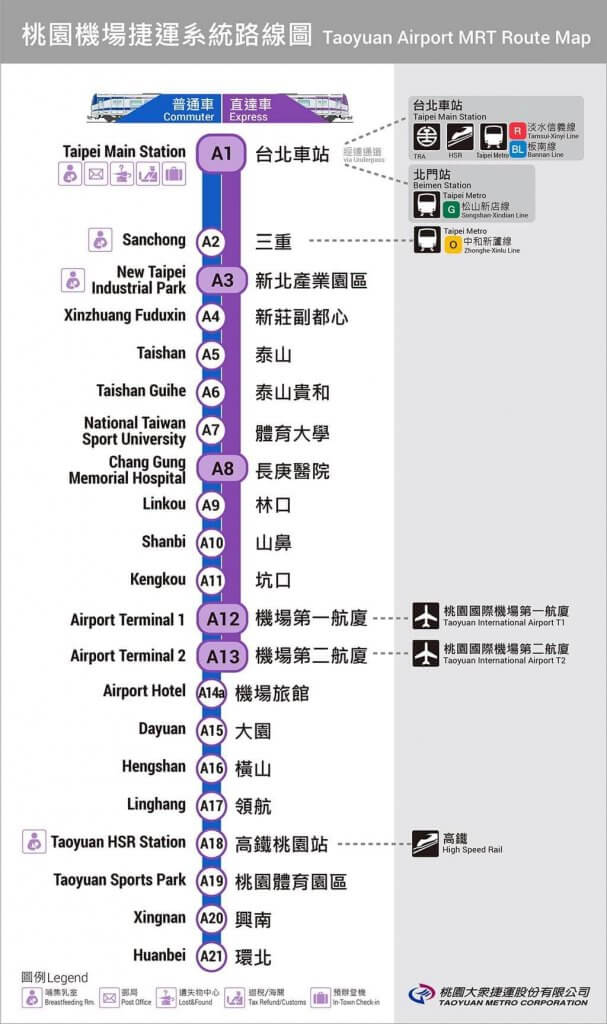 Taipei Airport MRT Stations